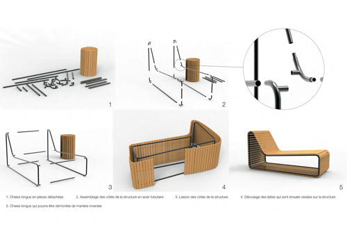 Mobilier adaptable