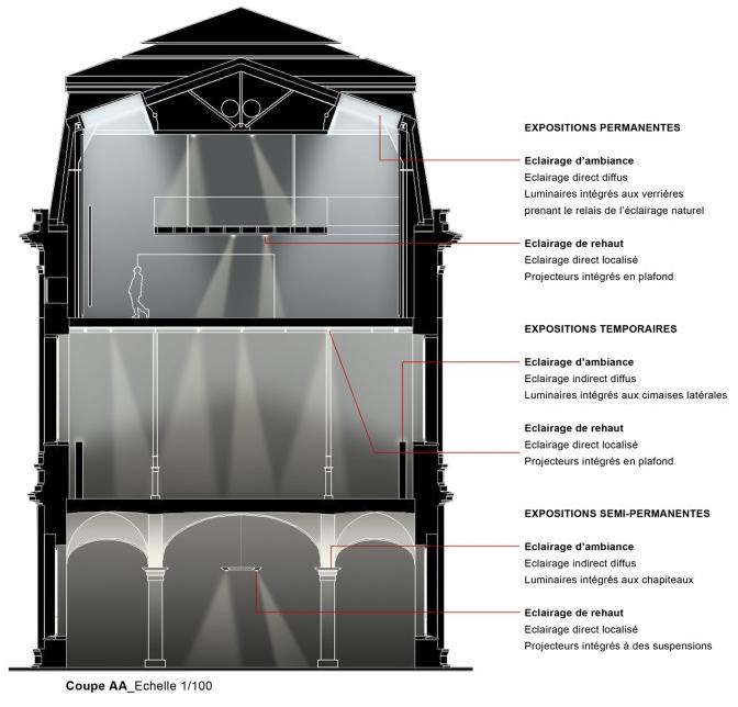 Coupe de la conception lumière des différents espaces d'éclairage