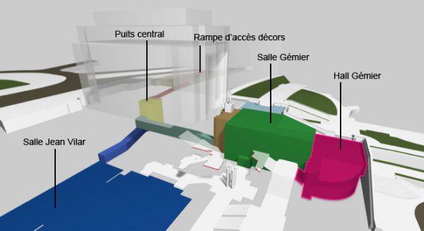 Axonométrie montrant l'emplacement des accès principaux et du hall Gémier. Crédit photographique : Agence Brossy&associés