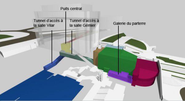 Axonométrie et localisation des tunnels créés. Crédit photographique : Agence Brossy&associés