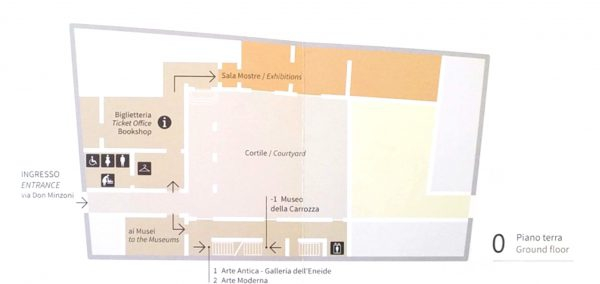 Fig.5. Civic Museums of Palazzo Buonaccorsi – Carriage Museum. Ground floor