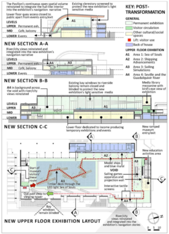 Fig. 4. Navigation Pavilion: New Sections and Exhibition Design Layout for the Pavilion's transformation (2011).