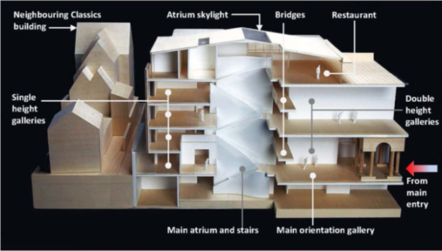 Fig. 6. Ashmolean Museum post-transformation: view of the new main atrium and stair.