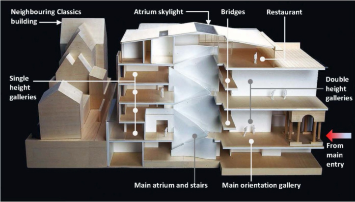 Fig. 6. Le musée Ashmolean : l'une des maquettes : coupe avec l'axe de l'entrée principale et de l'atrium.