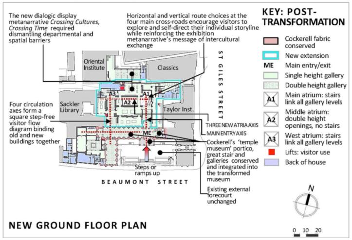 Fig. 5. Le musée Ashmolean : plan du nouveau rez-de-chaussée (2009).
