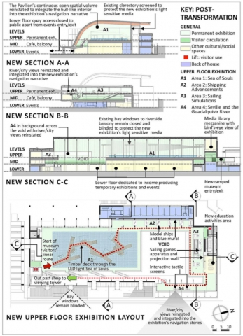 Fig. 11. Navigation Pavilion: sections and new exhibition design layout for the Pavilion's transformation (2011).11