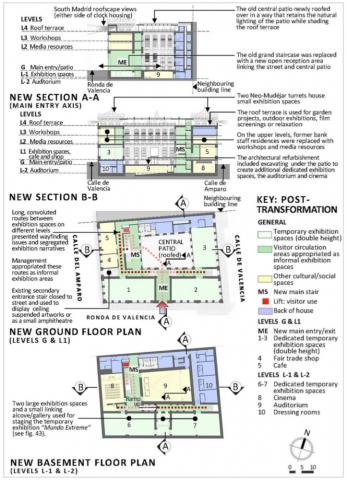 Fig. 5. La Casa Encendida: floor plans and sections for transformation (2002).5