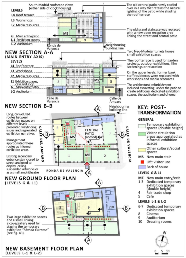 Fig. 5. La Casa Encendida: New Floor Plans and Sections for transformation (2002).5
